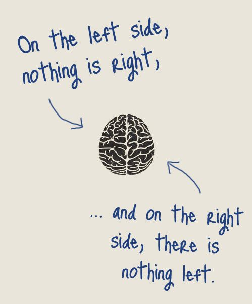In the left part of my brain there is nothing right and in the right part there is nothing left.